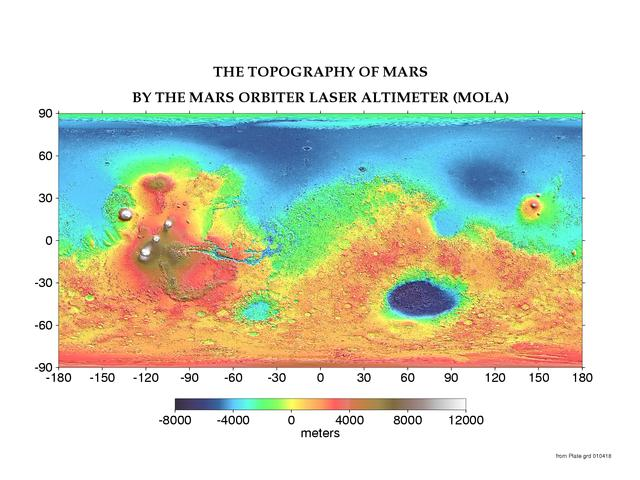 The Topography of Mars
