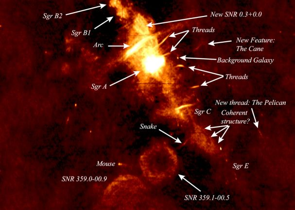 The Galactic Center  A Radio Mystery