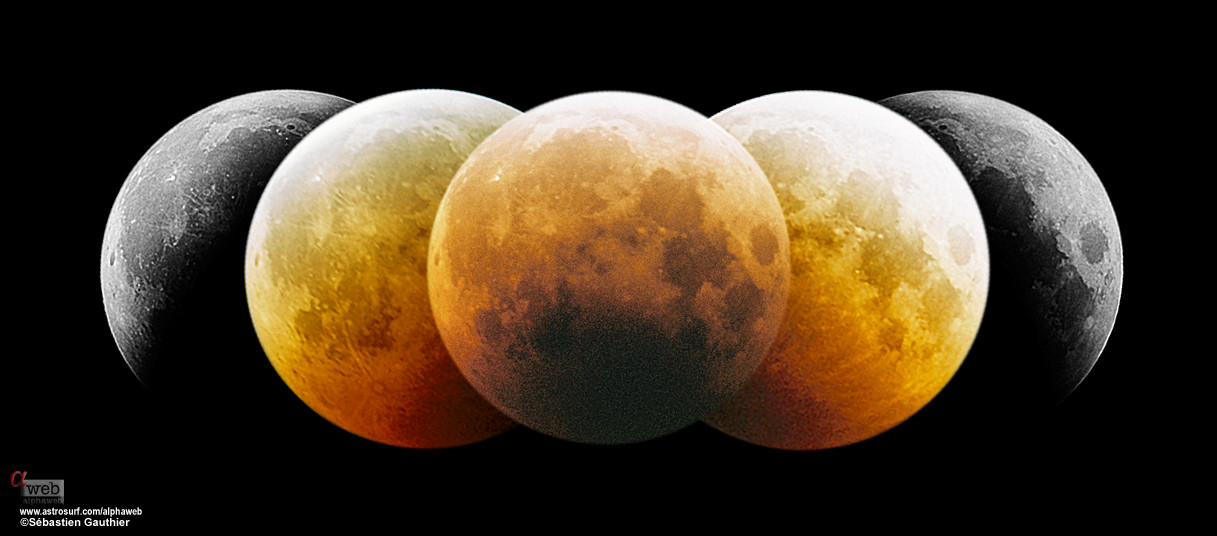 Eclipsed Moon Montage