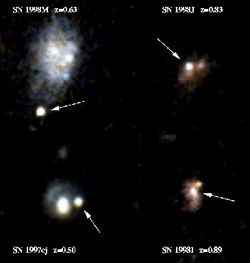 The Year of Distant Supernovae