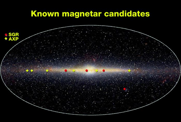 Magnetars In The Sky