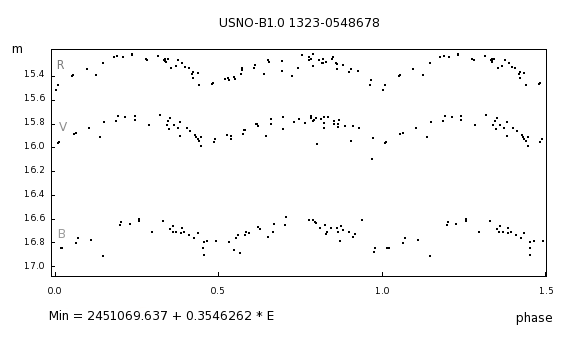 USNO-B1.0 1323-0548678: a New EW Star in the Field of BL Lac