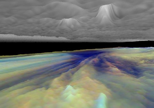 3D View Of Jupiter's Clouds
