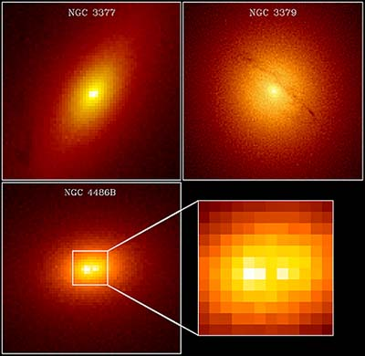 Black Holes in Galactic Centers