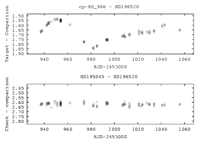 CPD-80 966: a Red Semi-Regular Star in Octans