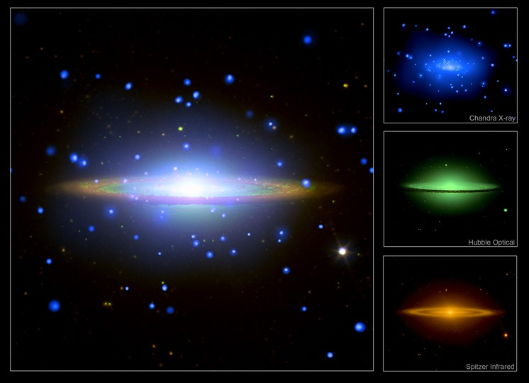 Sombrero Galaxy Across the Spectrum