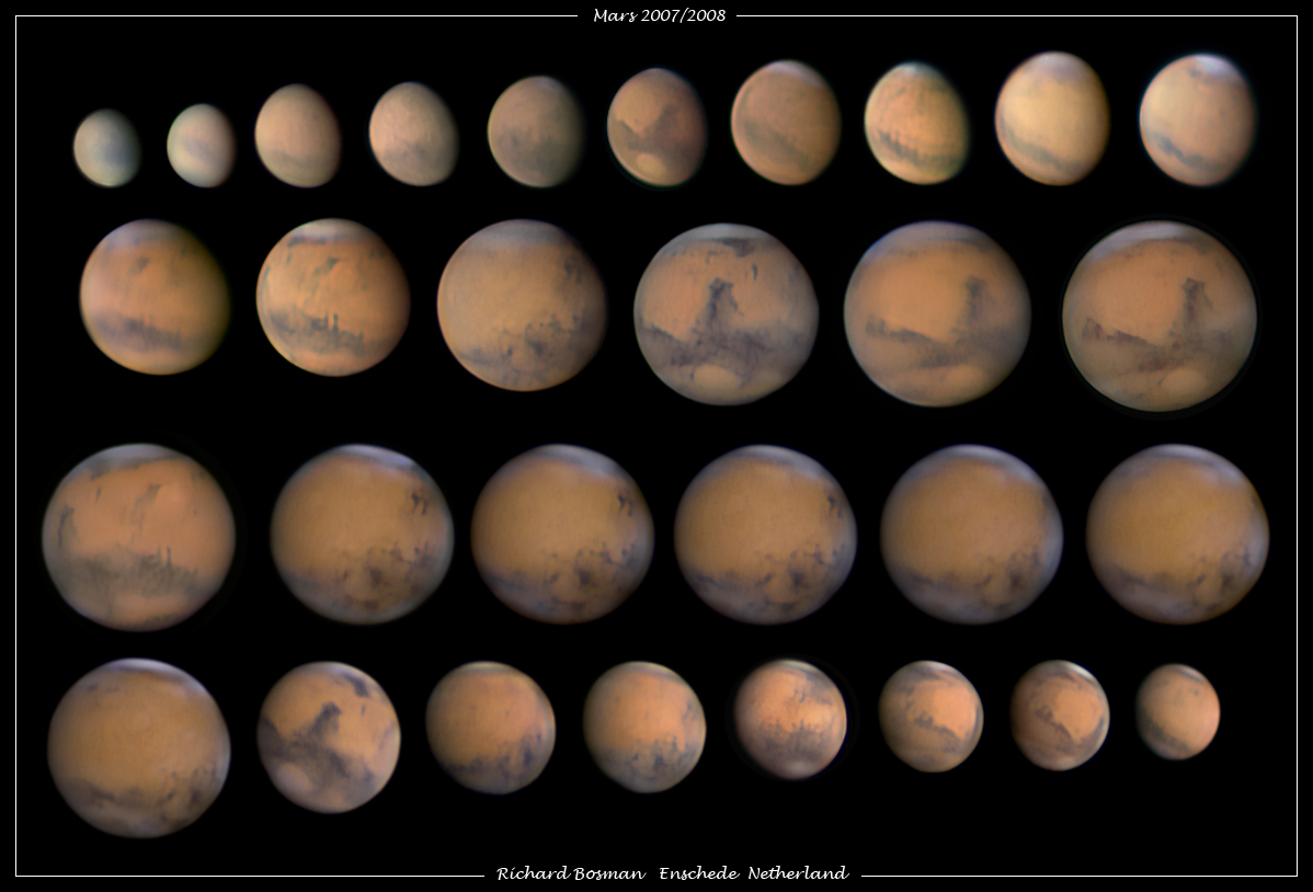 Changes in Angular Mars