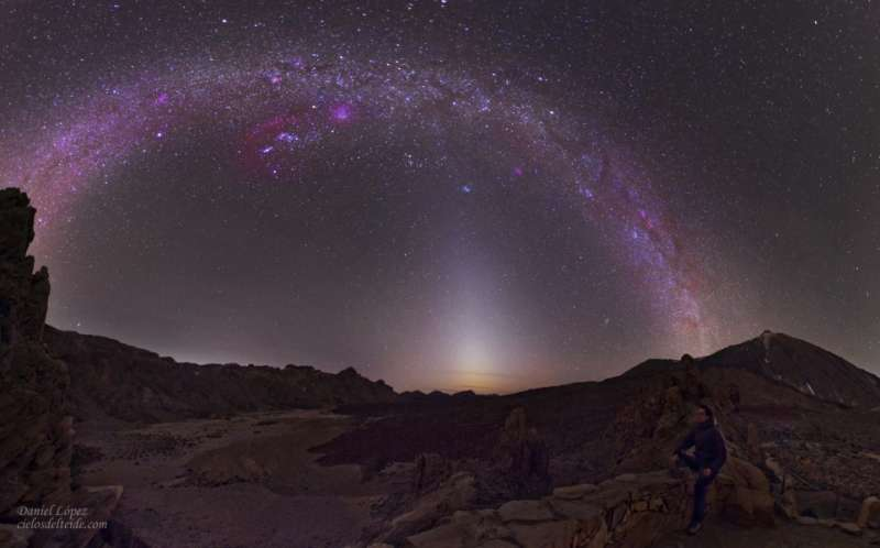 Zodiacal Light Vs. Milky Way