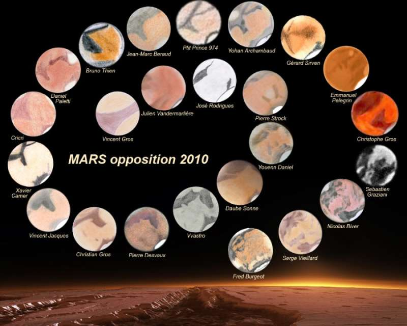 The Faces of Mars