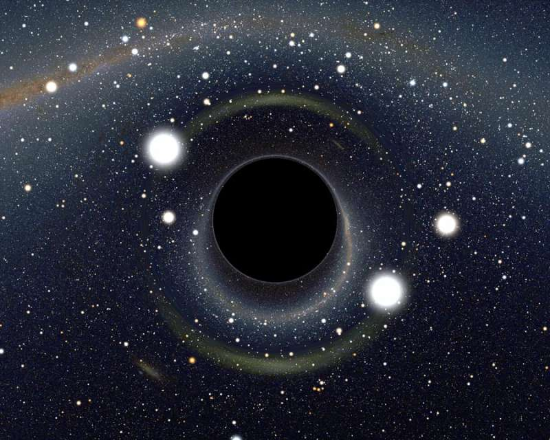 Too Close to a Black Hole
