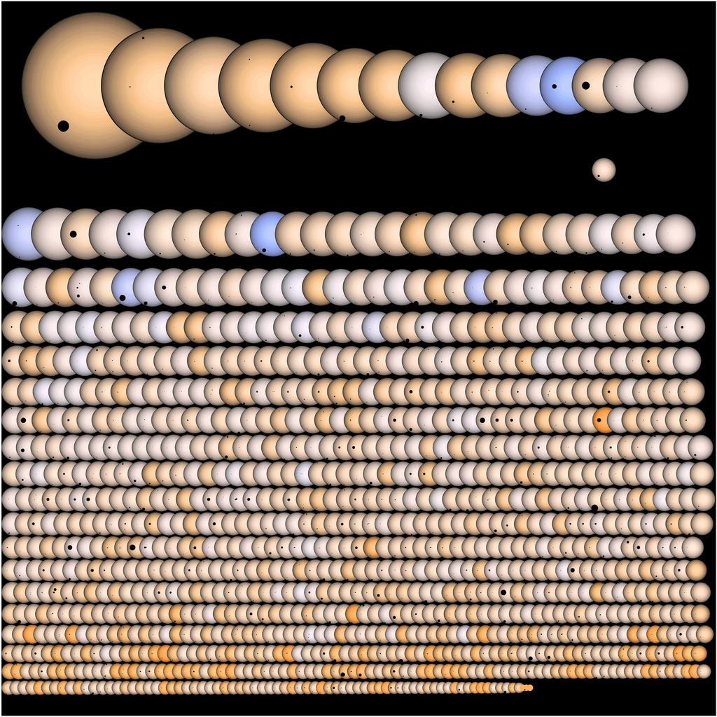 kepler s suns and planets