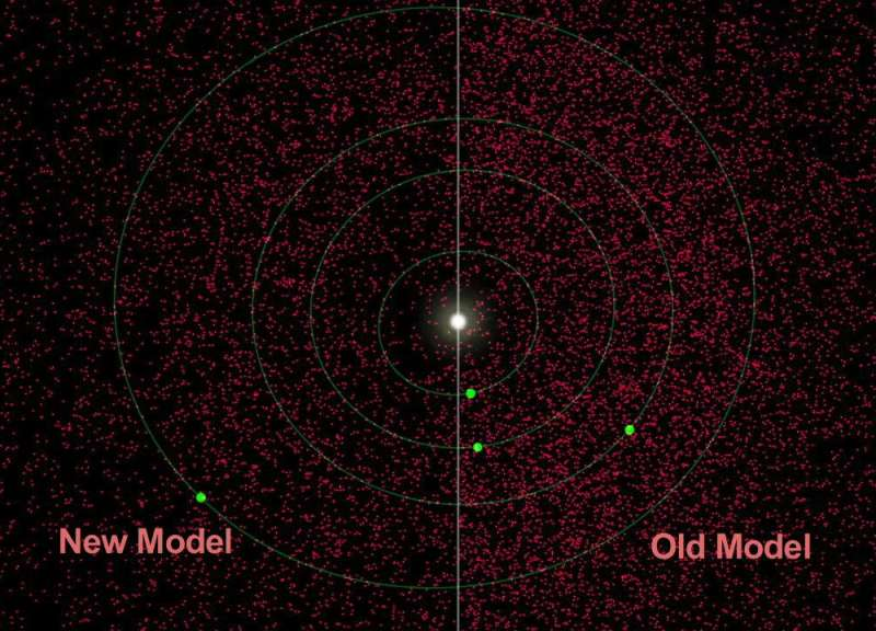 The asteroid recently discovered  in 2013 ps13 today flew in almost the same distance between the earth and the moon