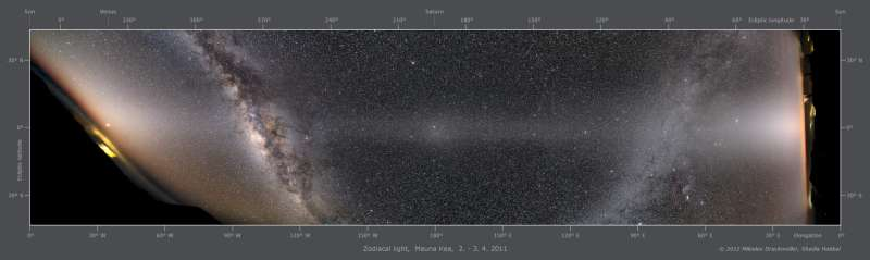 Zodiacal Light Panorama