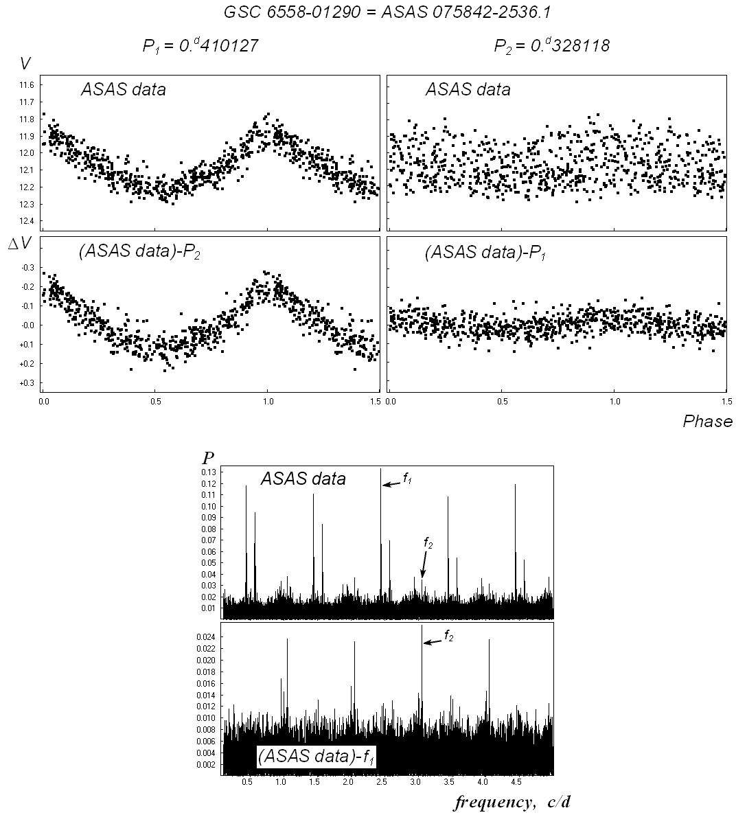 GSC 6558-01290, a New Double-Mode RR Lyrae Variable Star