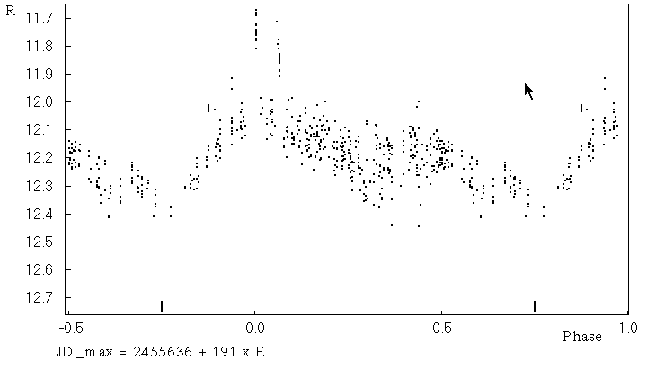 New Semiregular Variable Star in Draco