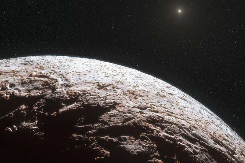 Makemake of the Outer Solar System