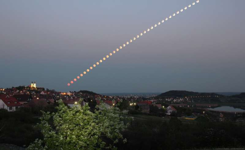 Hungarian Spring Eclipse