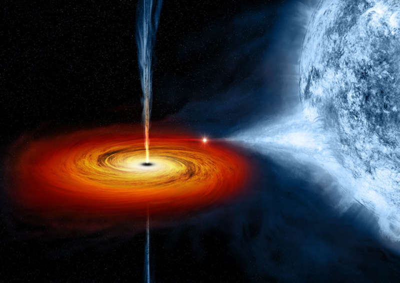 Heavy Black Hole Jets in 4U1630 47
