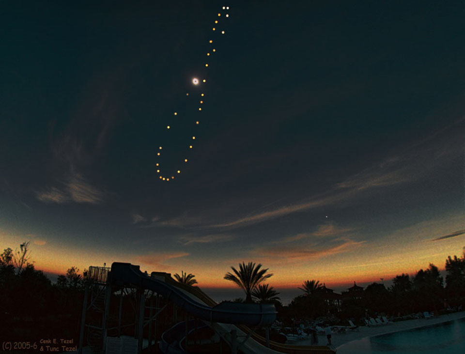 Tutulemma: Solar Eclipse Analemma