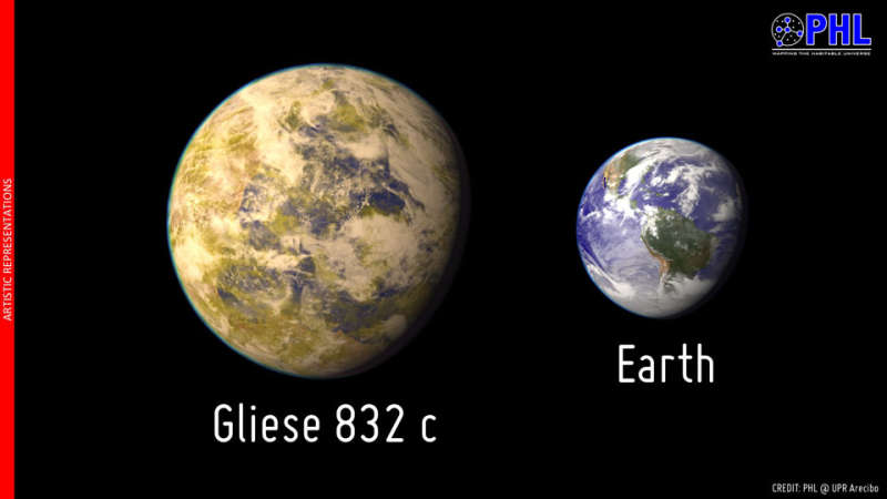 Gliese 832c: The Closest Potentially Habitable Exoplanet