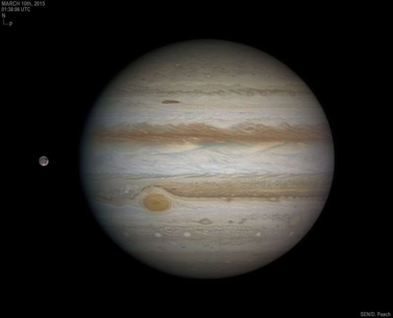 Jupiter, Ganymede, Great Red Spot
