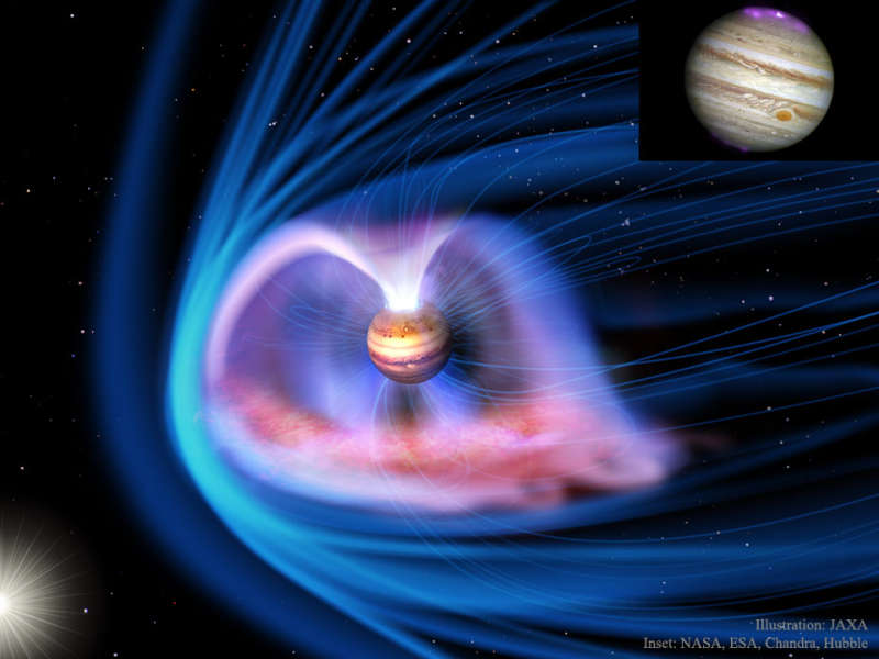 Auroras and the Magnetosphere of Jupiter