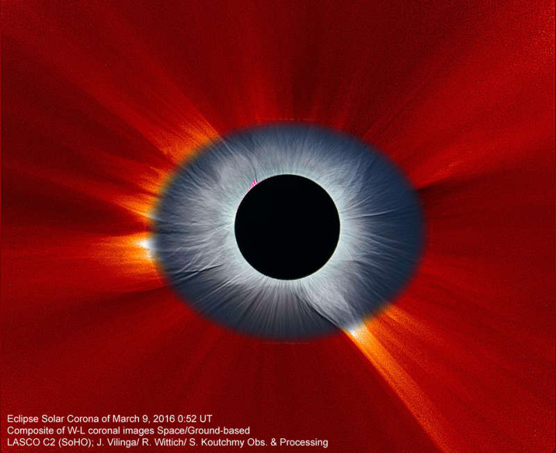 Combined Solar Eclipse Corona from Earth and Space