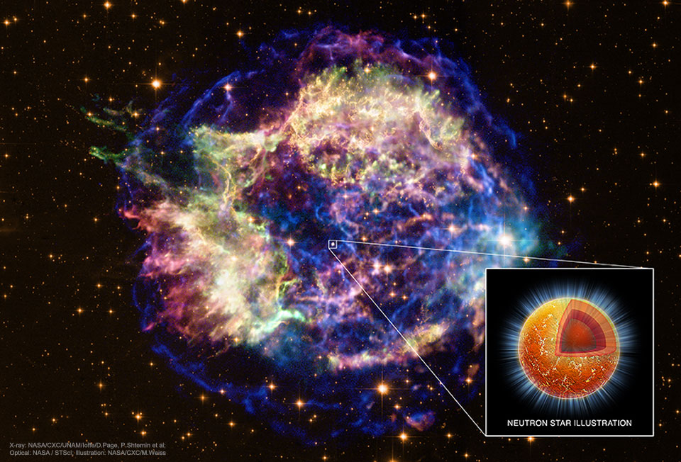 Cooling Neutron Star