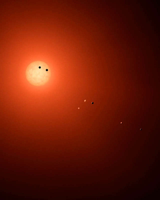 Seven Worlds for TRAPPIST 1