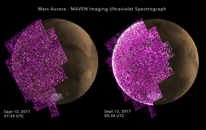 Global Aurora at Mars