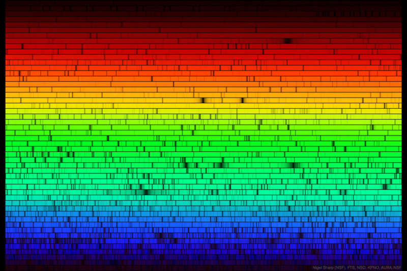 The Suns Spectrum with its Missing Colors
