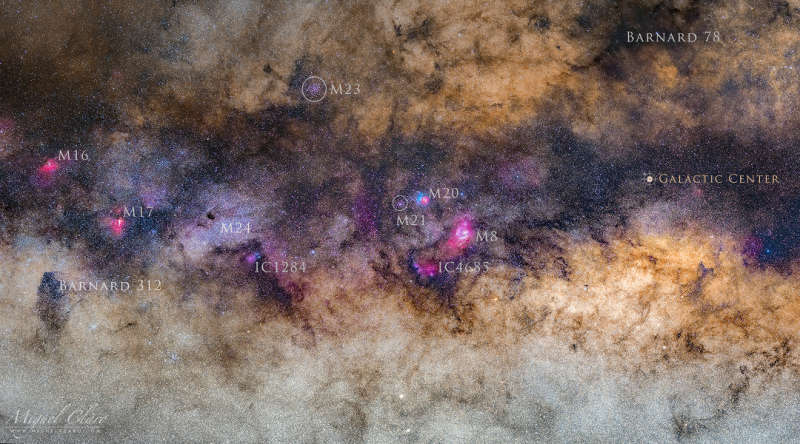 The Annotated Galactic Center