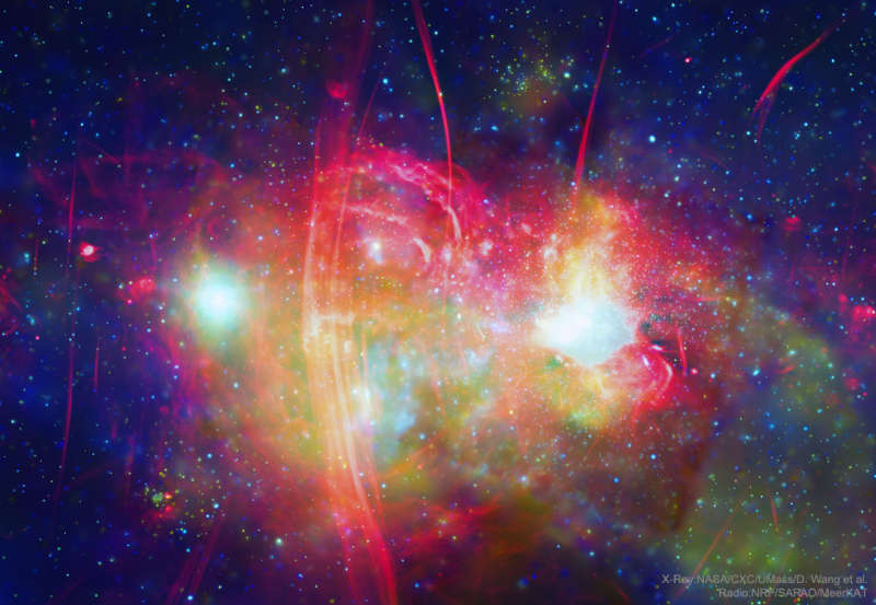 The Galactic Center from Radio to X ray