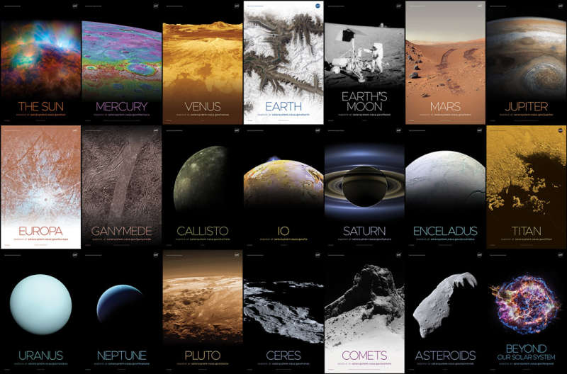 Posters of the Solar System