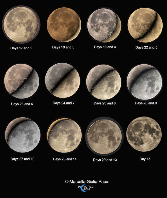 Moon Pairs and the Synodic Month