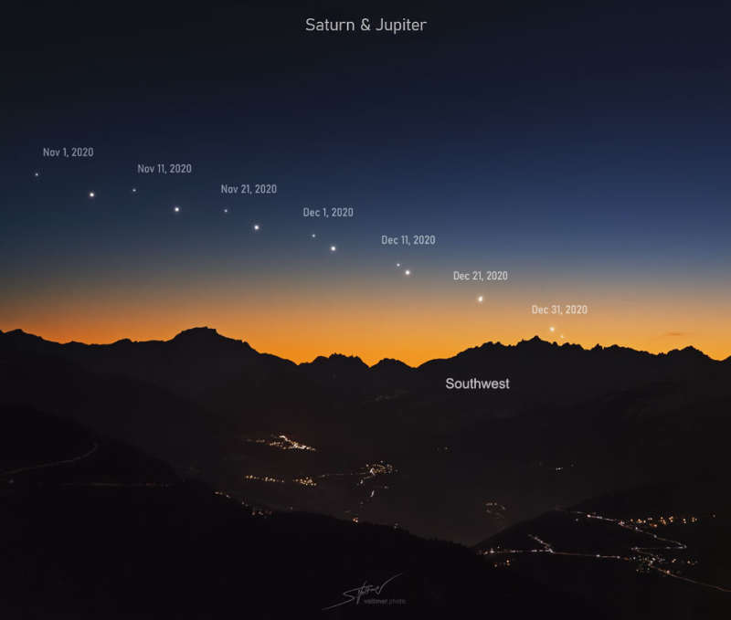 Great Conjunction: Saturn and Jupiter Converge