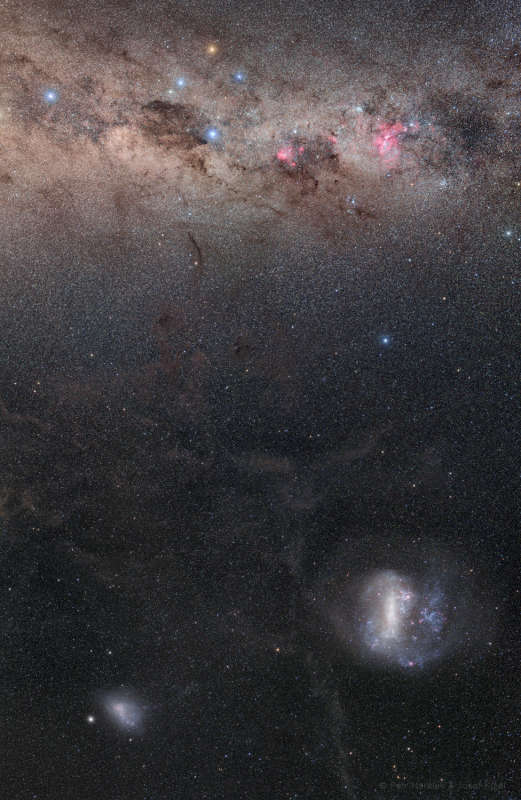 Galaxies and the South Celestial Pole